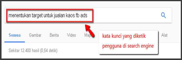 kata kunci yang diinput di search engine