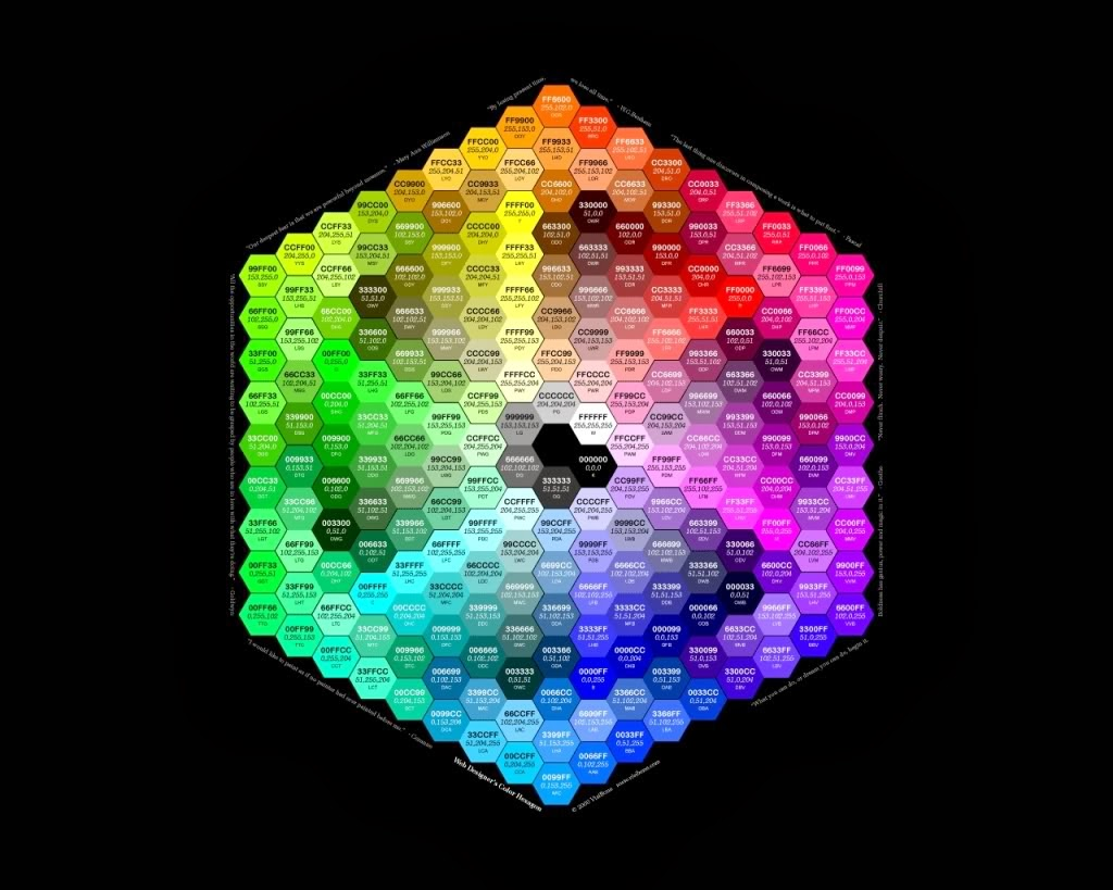 Embeddable Css Color Chart 216 Hexadecimal Values