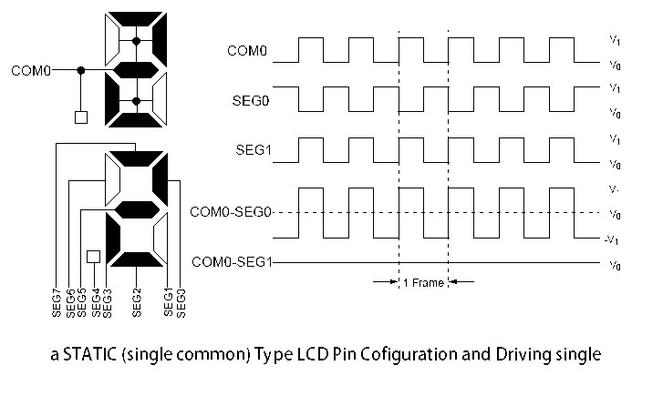 Embedded Engineering : PIC MCU LCD Driver 4 commmon 7 Segmented LCD