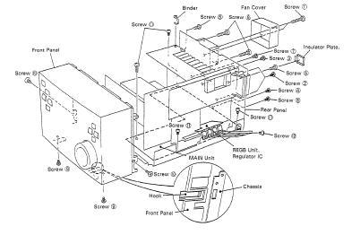 Esquema Elétrico: Pioneer SX-Q180 Tuner Amplifier Service