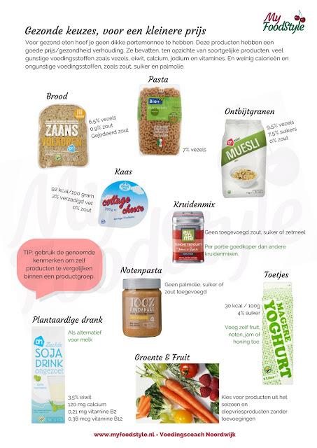 Goedkopere gezonde voedingsmiddelen
