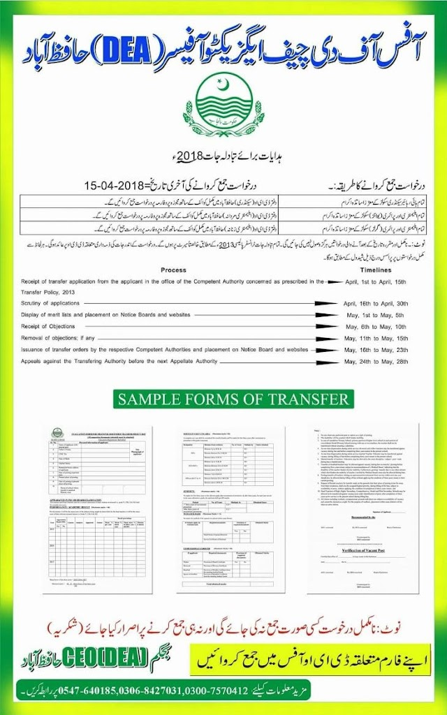 GUIDELINES REGARDING SUBMISSION OF APPLICATIONS FOR TRANSFER OF TEACHERS