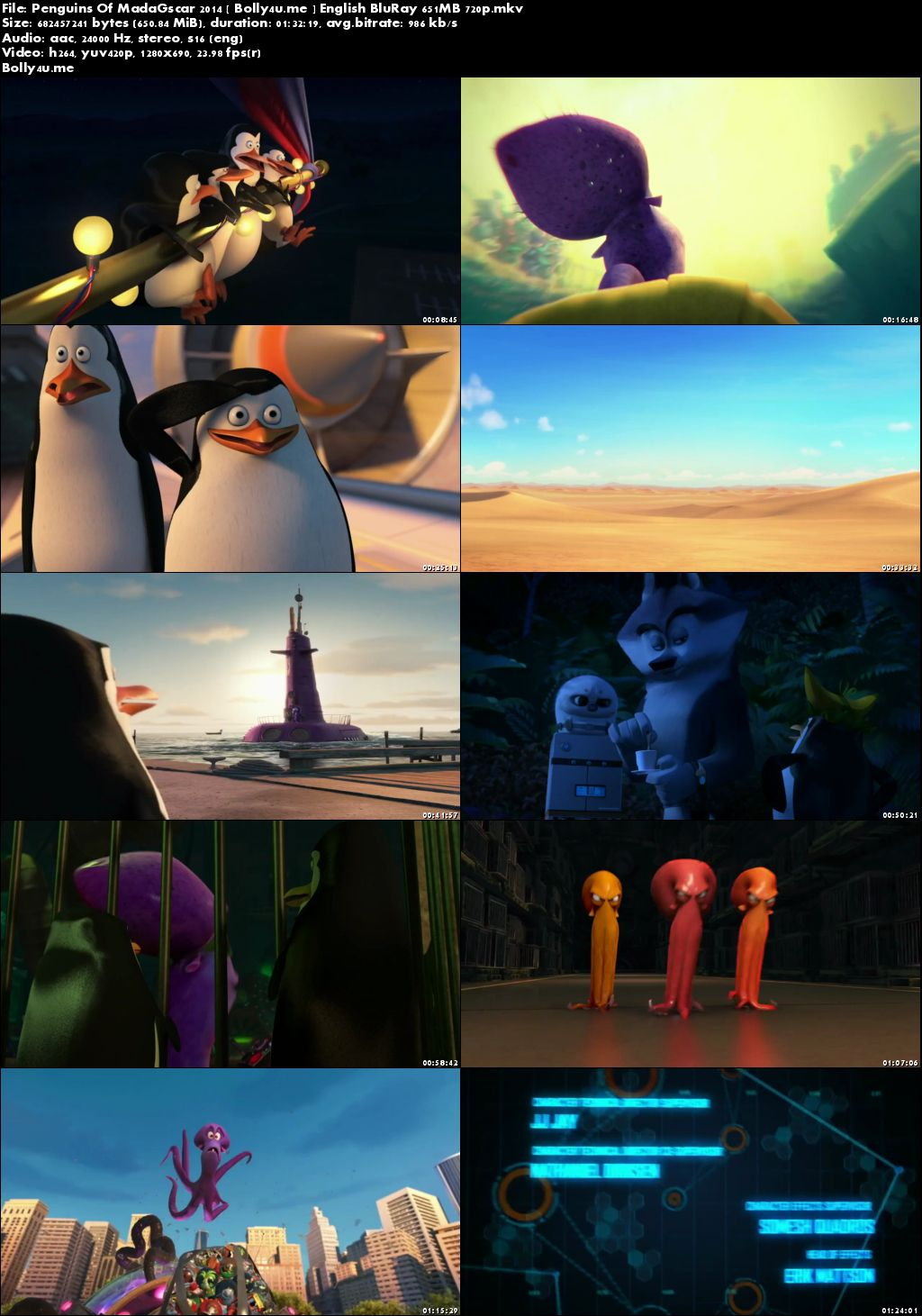 Penguins Of MadaGascar 2014 BluRay 280MB English Movie 480p Download