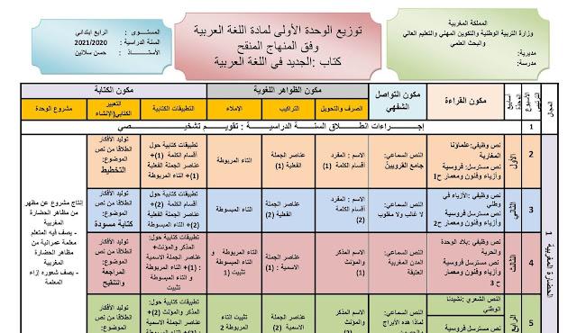 التوازيع المجالية للجديد في اللغة العربية على صيغة WORD وفق المنهاج المنقح