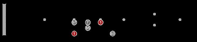 major pentatonic scale 5 positions pdf