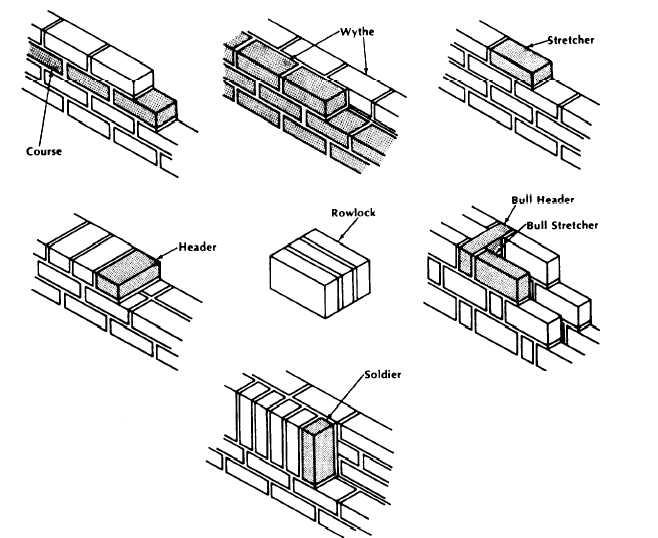 Brick Driveway Image Brick Dimensions