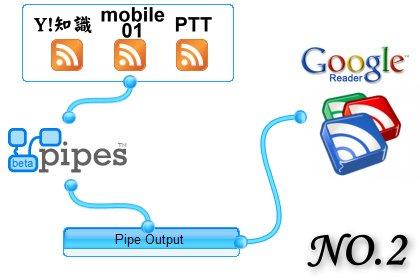 部落格宣傳的小技巧__(二)找出 Yahoo 知識,Mobile01,PTT 的 RSS 網址@WFU BLOG