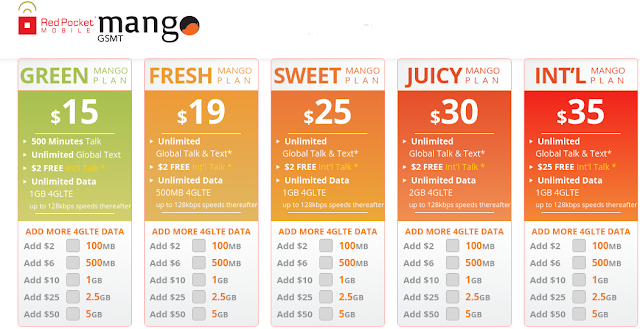 New Mango Mobile Plans