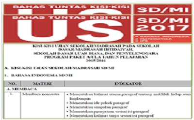 merupakan sebuah format atau matriks yang terdapat sebuah informasi  Download Kisi-kisi Ujian Sekolah US/M Untuk SD/MI 2019