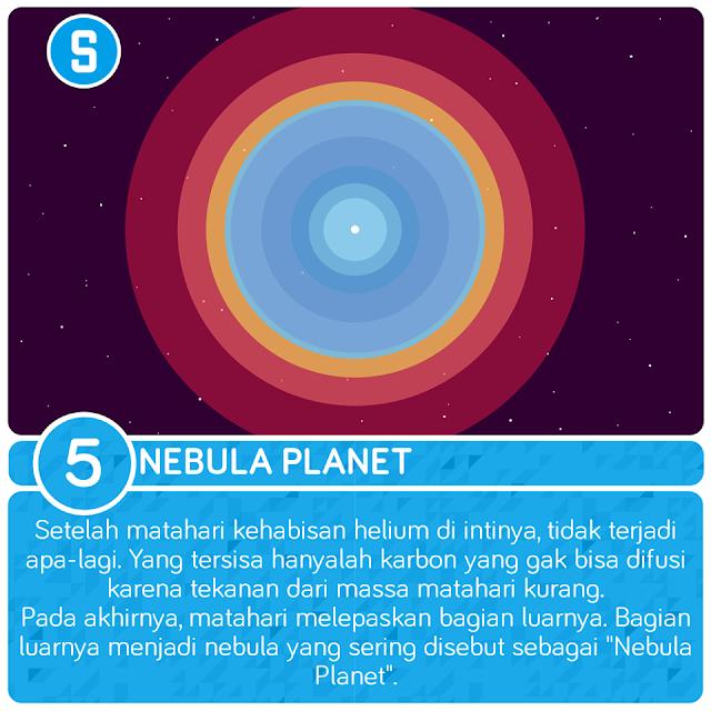 Nebula Planet
