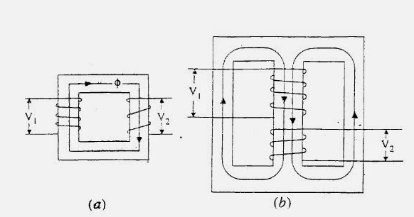 the basic working principle of transformer electrical solution