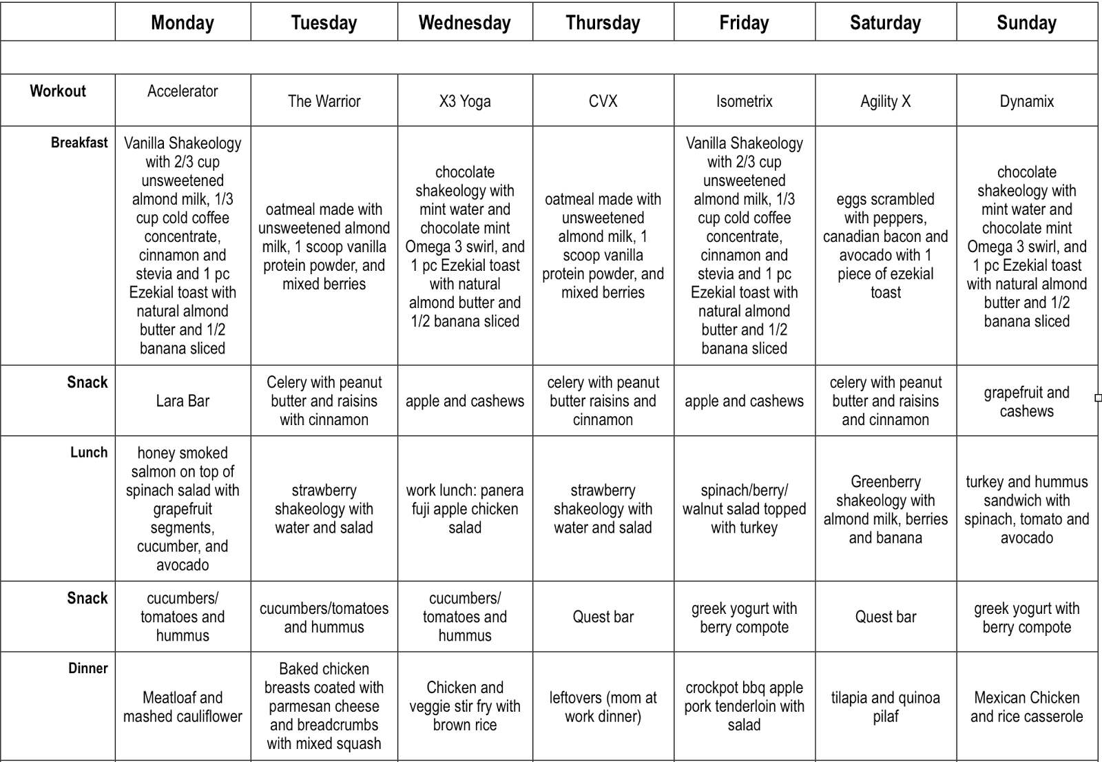 Images of P90x3 Mass Schedule - www industrious info