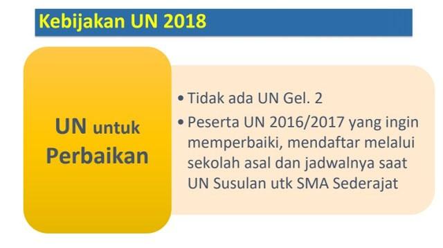 kebijakan UN dan USBN 2018-2