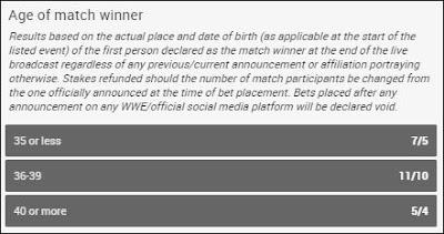 Age of Men's WWE Royal Rumble 2018 Betting Odds