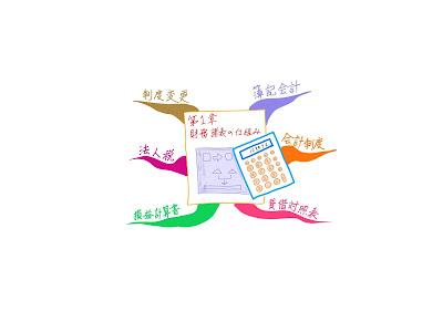 マインドマップ 「中小企業診断士試験科目 財務会計 第1章 財務諸表の仕組み」 (作: 塚原 美樹) ~ BOI (Basic Ordering Idea)