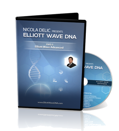 Elliott wave dna full forex course