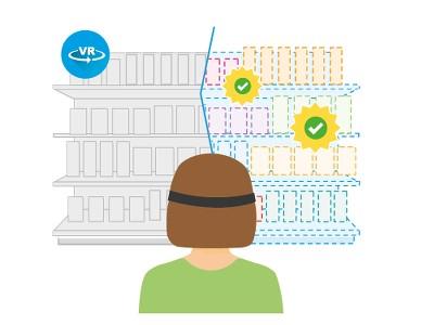 Symphony EYC investe em realidade virtual para aprimoramento da experiência do consumidor no varejo