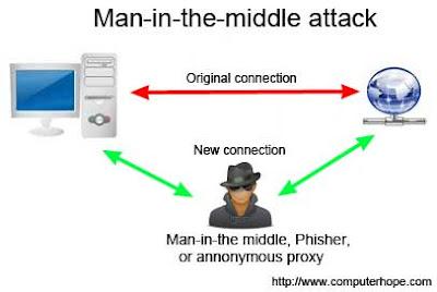 Η Διεύθυνση Δίωξης Ηλεκτρονικού Εγκλήματος ενημερώνει τους επαγγελματίες για περιστατικά εξαπάτησης, μέσω της παραβίασης ροής επικοινωνίας μηνυμάτων ηλεκτρονικού ταχυδρομείου