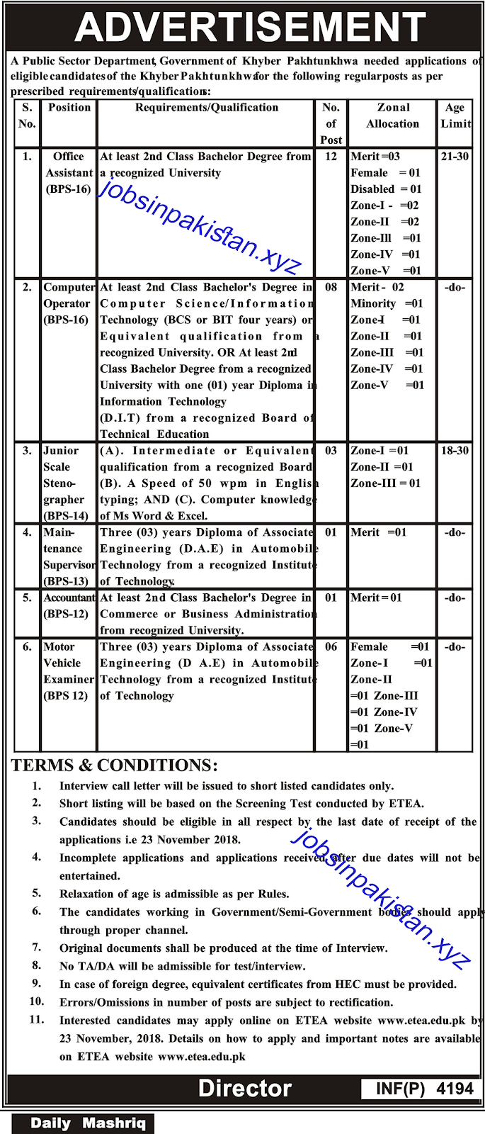 Advertisement for Khyber Pakhtunkhwa Government Jobs 2018
