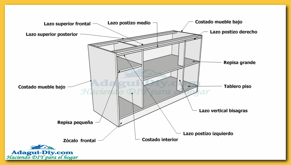 Como hacer muebles de cocina plano mueble bajo mesada de for Melamina pdf