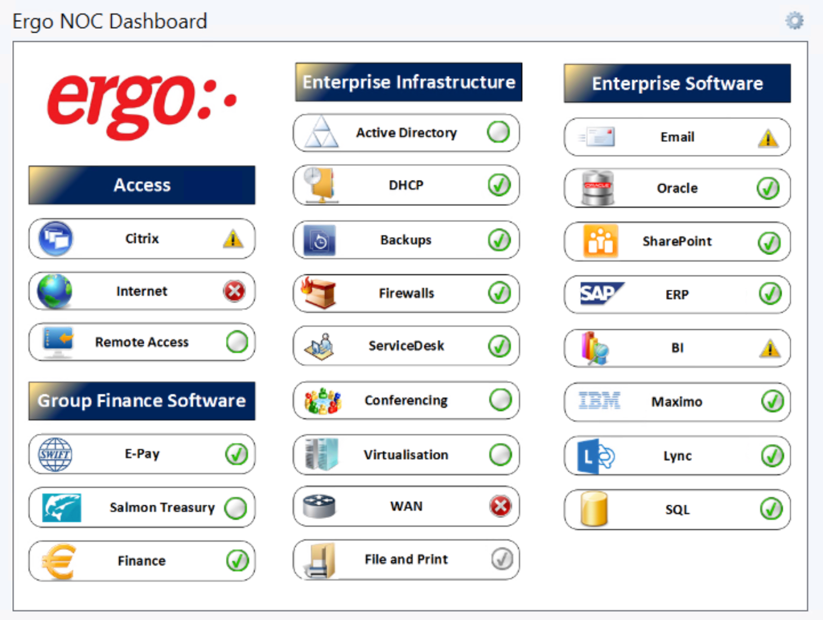 Kevin Greene IT Blog: SCOM - The Topology Widget, Visio and a ...