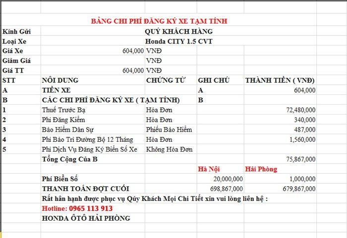 Dự toán giá xe Honda CITY 1.5 CVT Hải Phòng