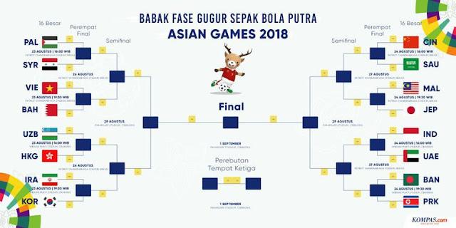 jadwal lengkap sepakbola asian games 2018