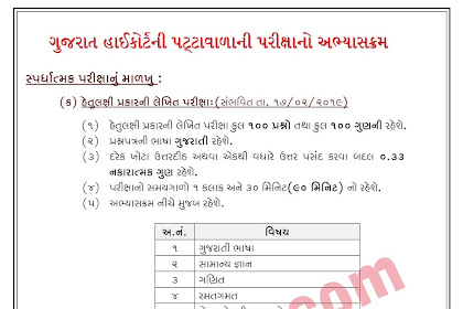High Court of Gujarat Peon (Class-IV) Exam Syllabus 2018