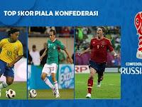 Daftar Top Skor Piala Konfederasi FIFA Sepanjang Masa
