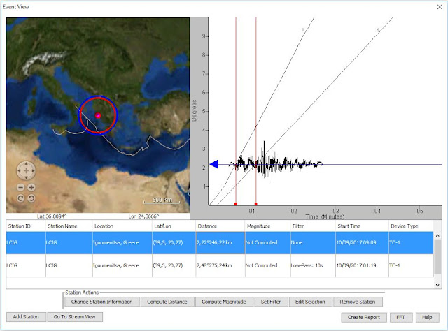Online ο σεισμογράφος του ΕΚΦΕ Θεσπρωτίας