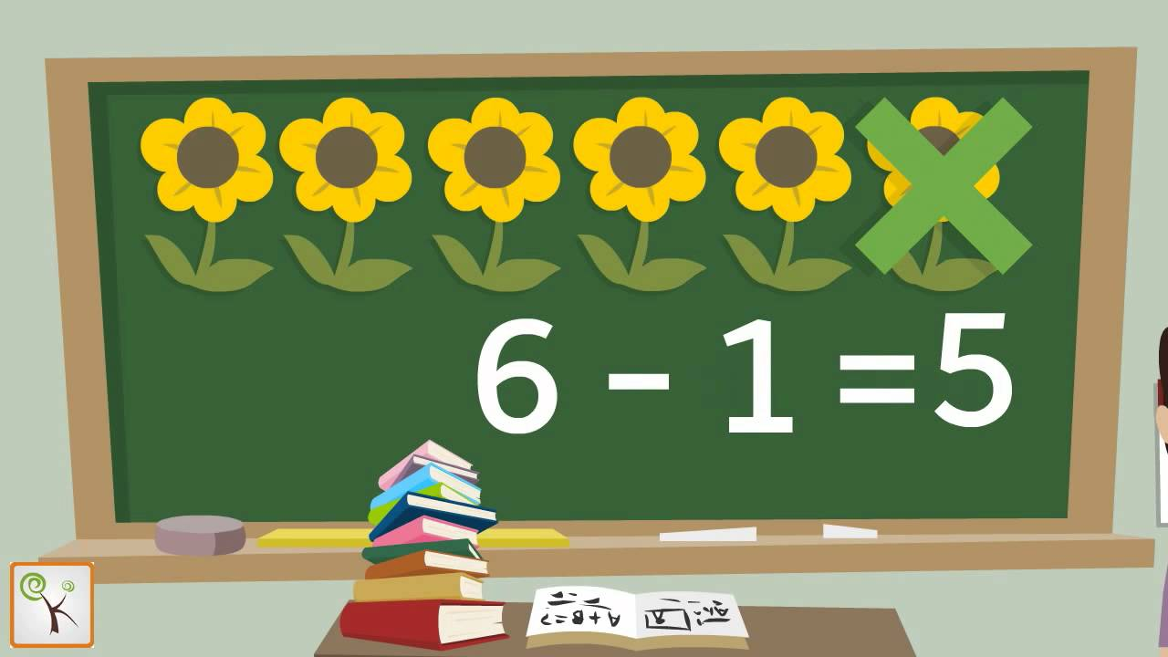 Problemas de Matematicas para Empezar Bien el Dia en Escuela ...