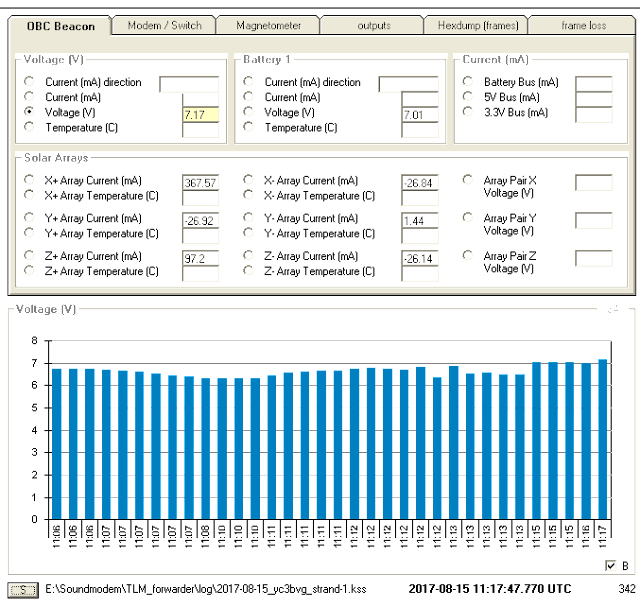 STRaND-1 FSK 9600 Telemetry 11:12 UTC over Indonesia