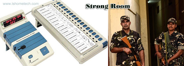 What is EVM/Electronic Voting Machine.