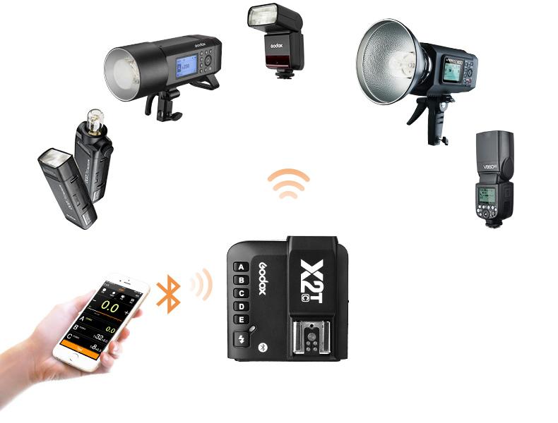 Управление со смартфона всеми типами вспышек с помощью Godox X2T