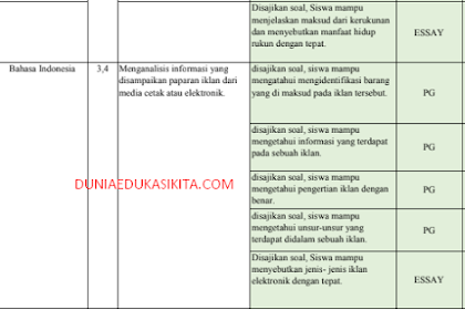 DOWNLOAD KISI-KISI PAT/ UKK KELAS 5 K13 REVISI 2018 TEMA 6, 7, 8, DAN 9