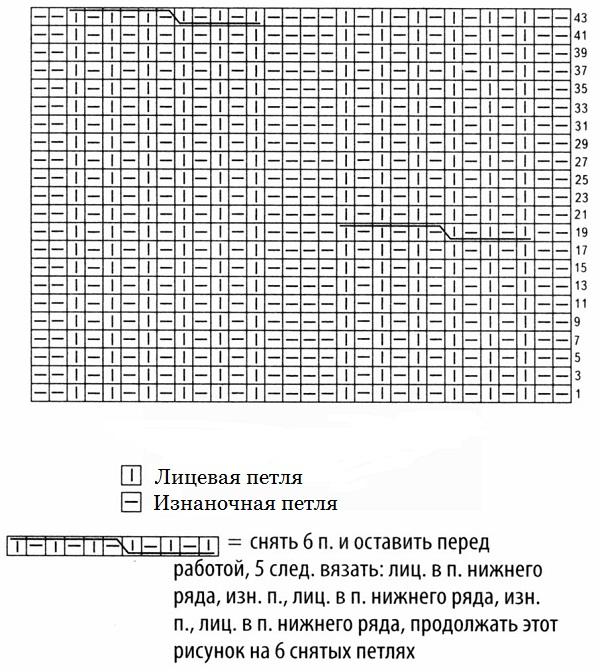vyazanie vyazaniespicami jaketspicami dlyapolnih 2