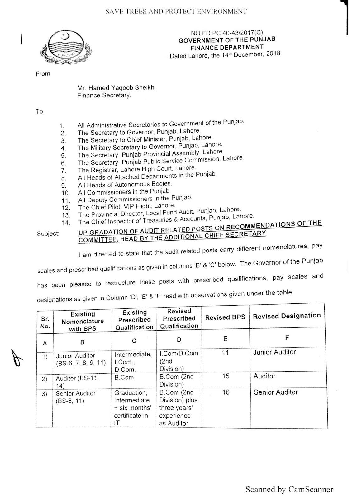 Upgradation of Auditors in Punjab 2018 Finance Department