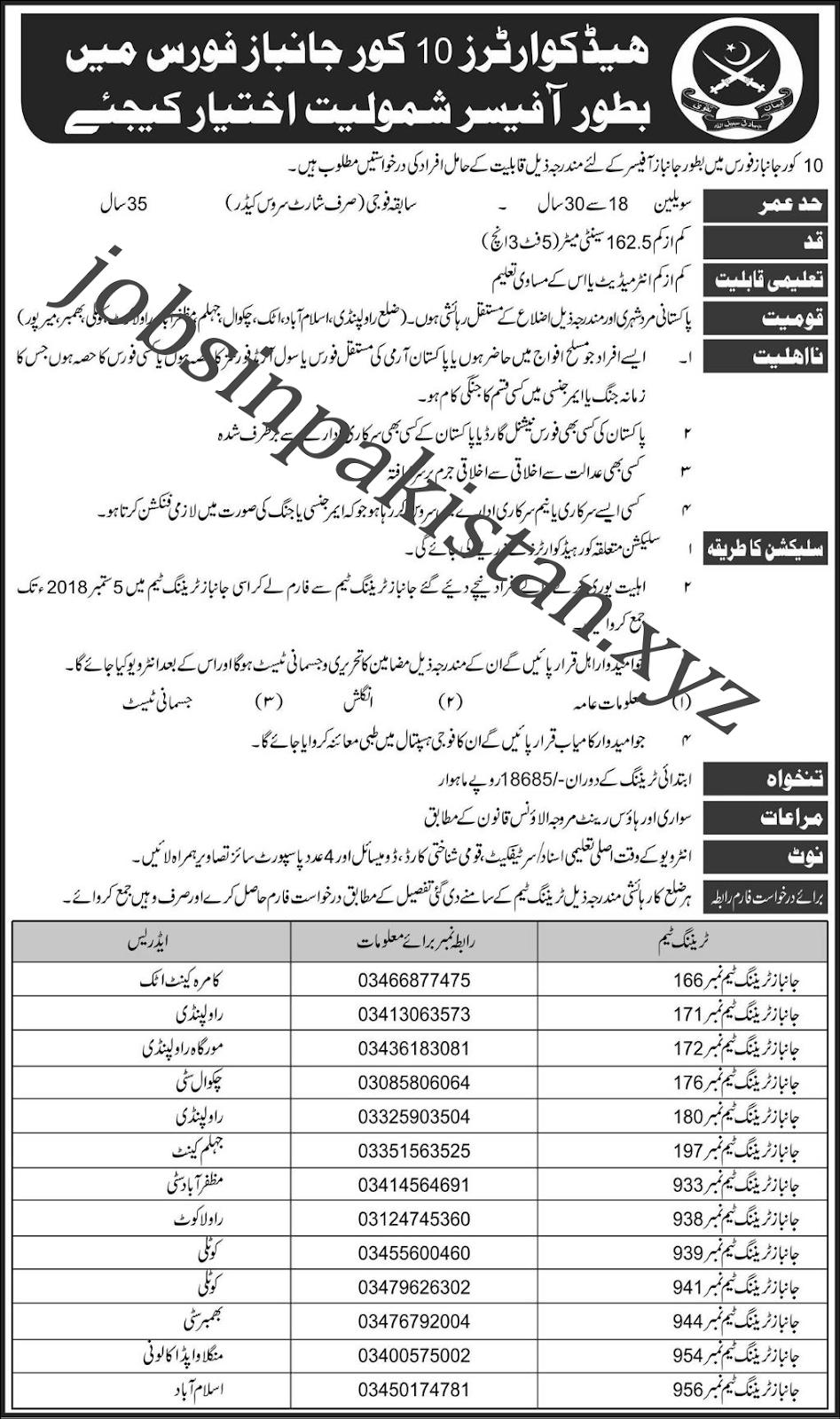 https://www.jobsinpakistan.xyz/2018/09/janbaz-force-jobs-2018.html