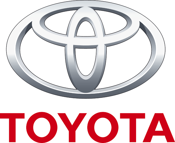 A Matemática por trás dos logotipo da Toyota