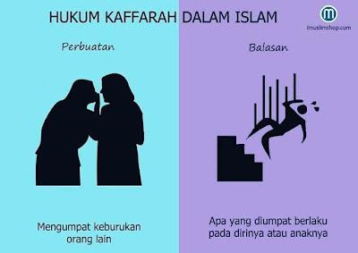 islamic quote, hukum kaffarah