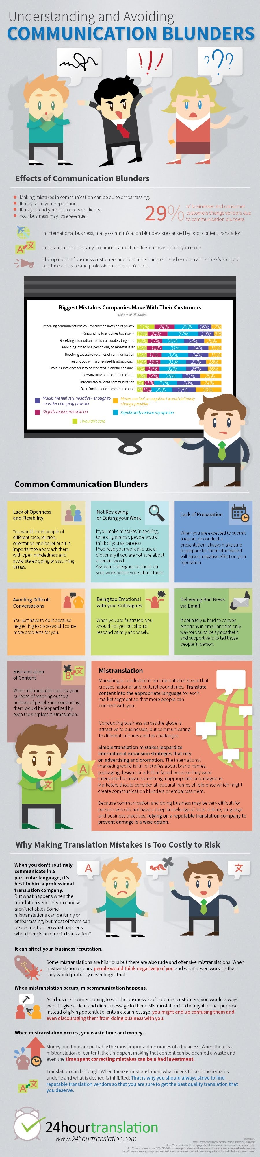 Understanding And Avoiding Communication Blunders #Infographic