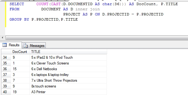 SQL Server, SSRS and Crystal Reports: Using Count function