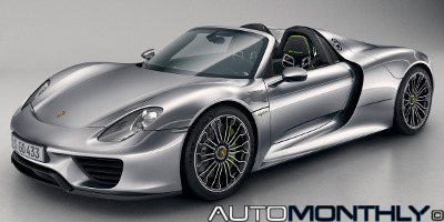 Sports Car Monthly Payment