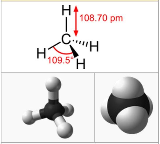 Rumus Kimia Metana