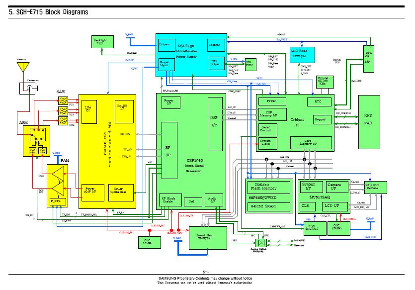 Samsung SGH E715 Schematic Diagram  Phone Diagram