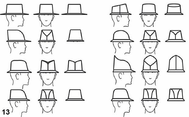 Мужские шляпы с полями