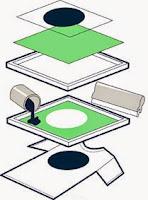 cara-belajar-membuat-sablon-kaos-distro-manual-lengkap