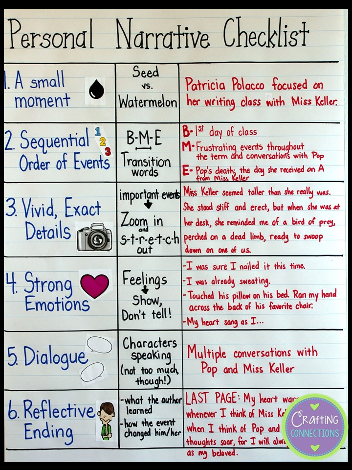 Personal narrative checklist anchor chart  writing lesson and free printables are also crafting connections an from miss keller freebies mentor text rh connectionsspot