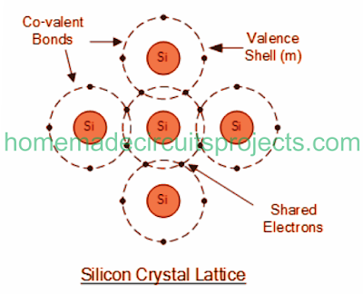 image of silicon crystal lattice
