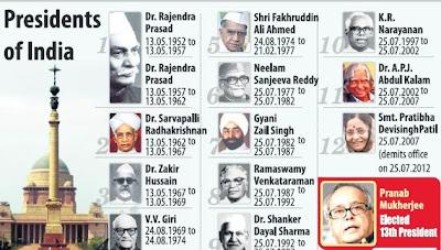 Image result for President Pranab Mukherjee India's 13th President